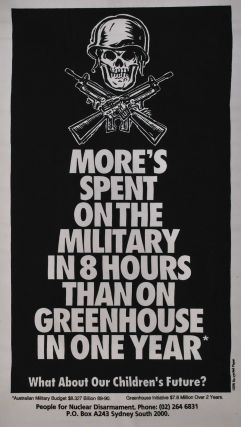 More's Spent On The Military In 8 Hours Than On Greenhouse In One Year